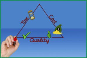 Time/Cost/Quality graphic